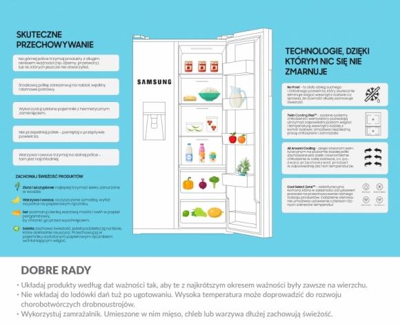 Jak przechowywać żywność w lodówce [infografika]
